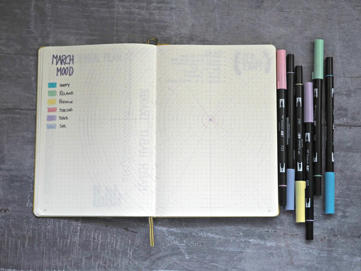 March-Bullet-journal-set-up-mood-mandala