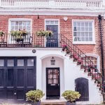 Your House Search Checklist - mews house