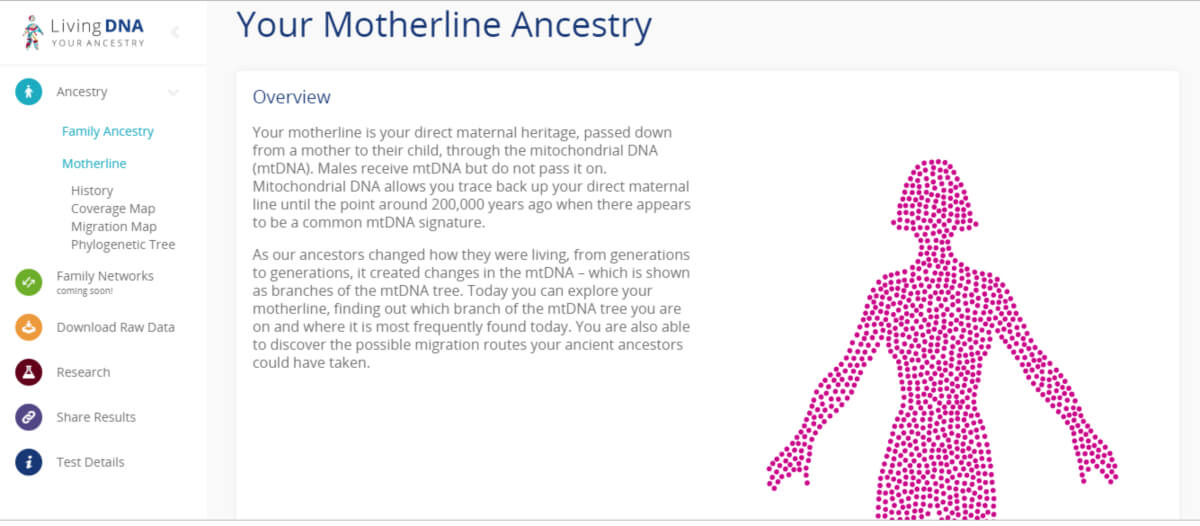 Motherline - Living DNA