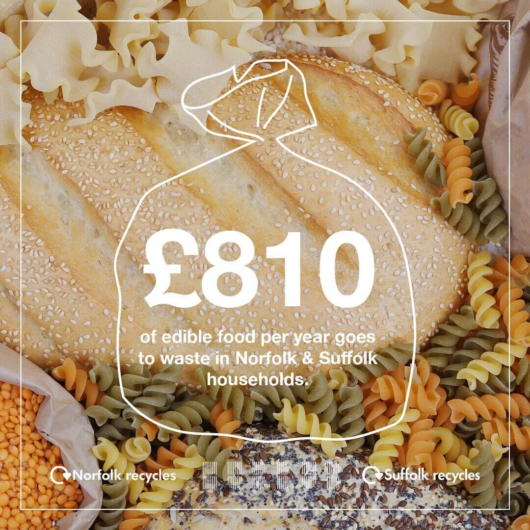 #FoodSavvy challenge - infographic