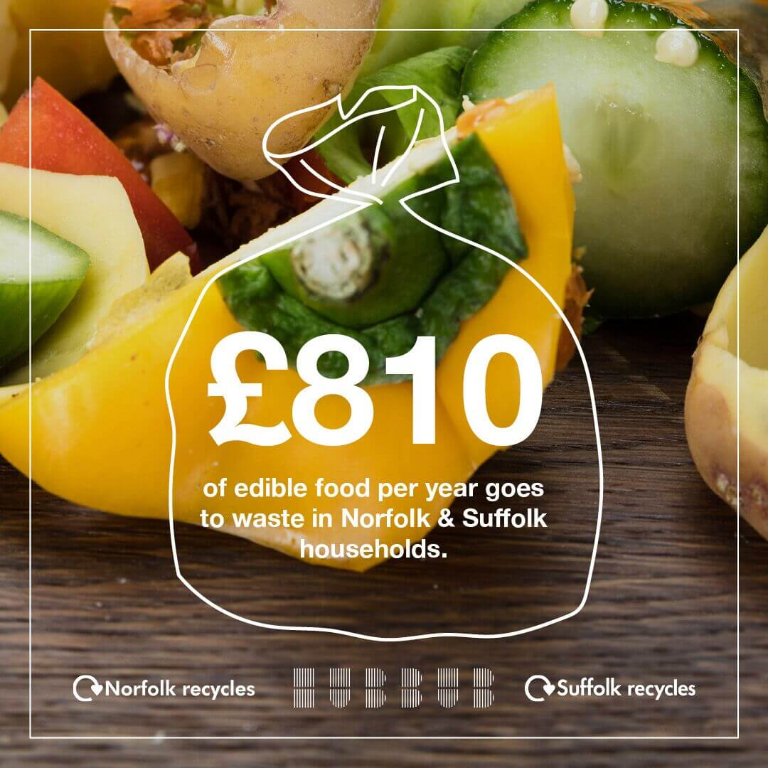 #FoodSavvy Save £810 a year